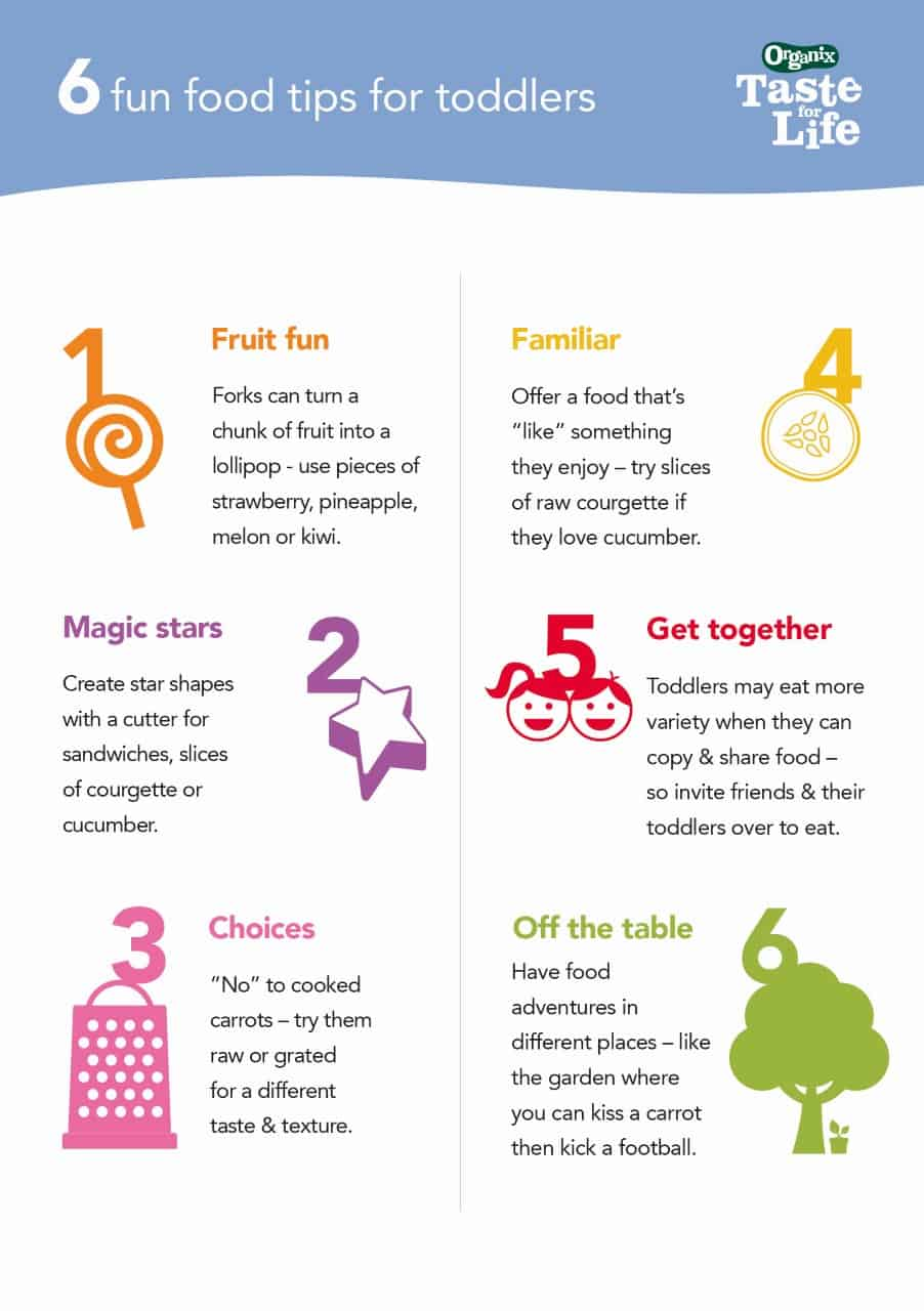 Organix infographic